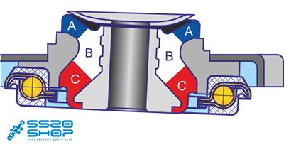 Схема работы демпфера в опоре SS20 Мастер для LADA Granta