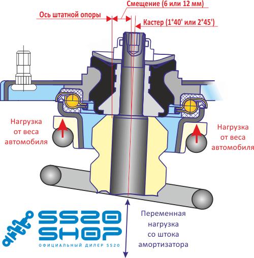 Схема опоры SS20 Мастер для LADA Granta