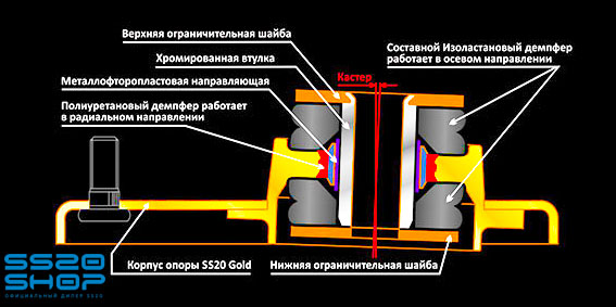 Схема опоры стойки ВАЗ от SS20