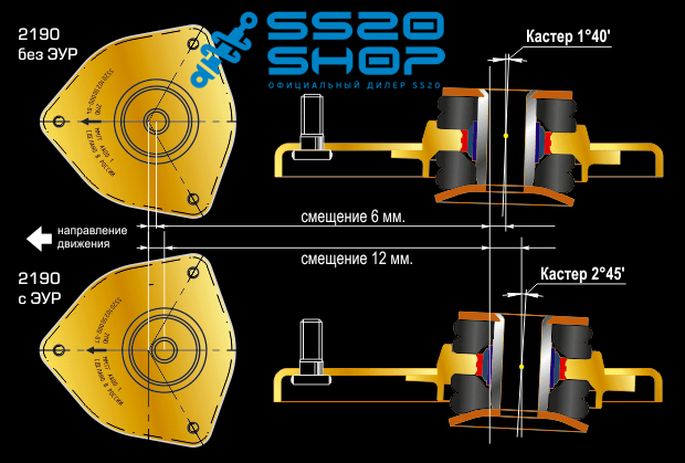 Схема опоры стойки SS20 Gold 2190 с ЭУР и без ЭУР