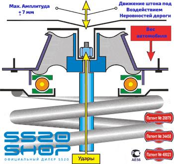 Схема опоры SS20 Сlassic